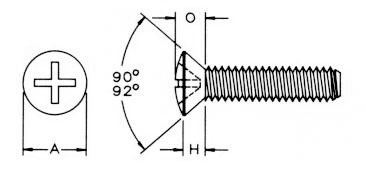 Metric Phil Oval Mach Screw Dimensions