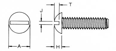 Round Slotted Machine Screws Dimensions